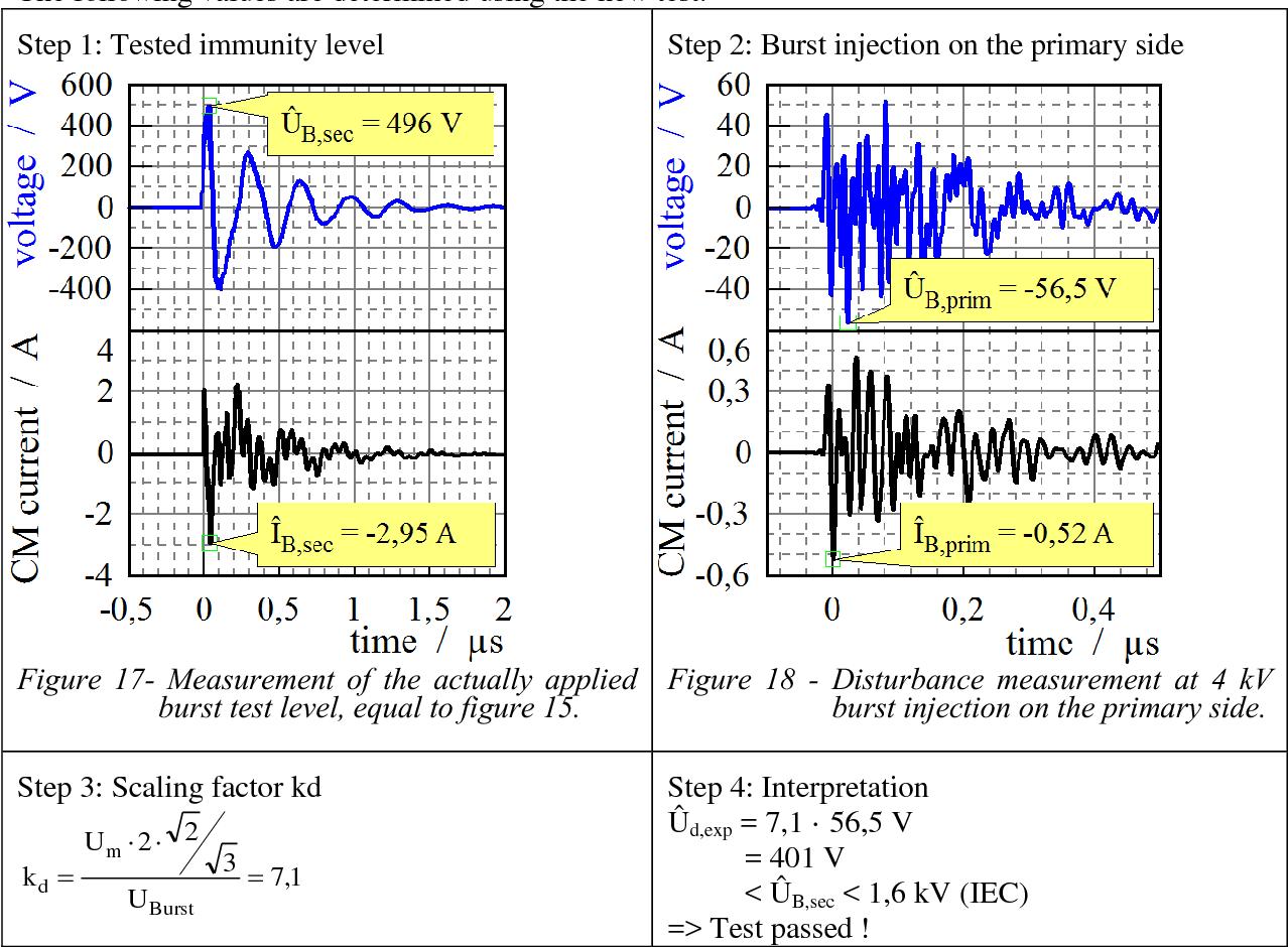 PDF] New system level EMC performance check for MV power