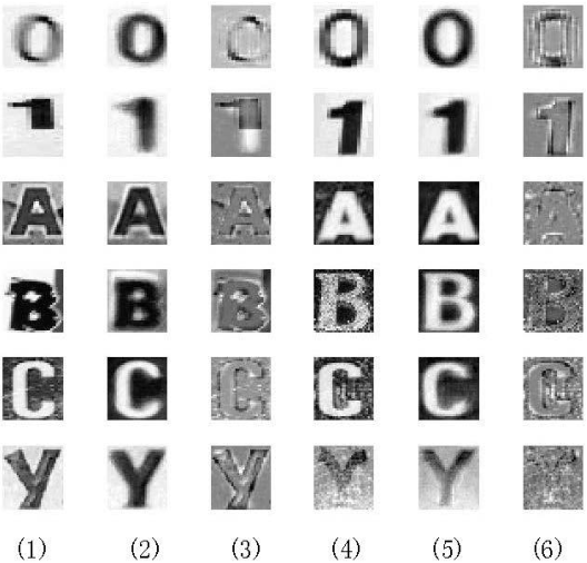 Figure 2 for Natural Scene Character Recognition Using Robust PCA and Sparse Representation