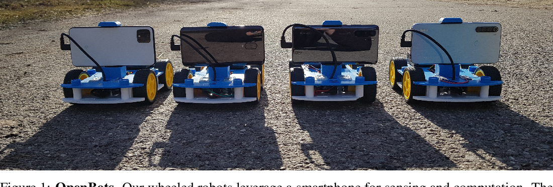 Figure 1 for OpenBot: Turning Smartphones into Robots