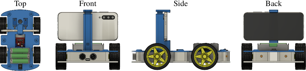 Figure 3 for OpenBot: Turning Smartphones into Robots