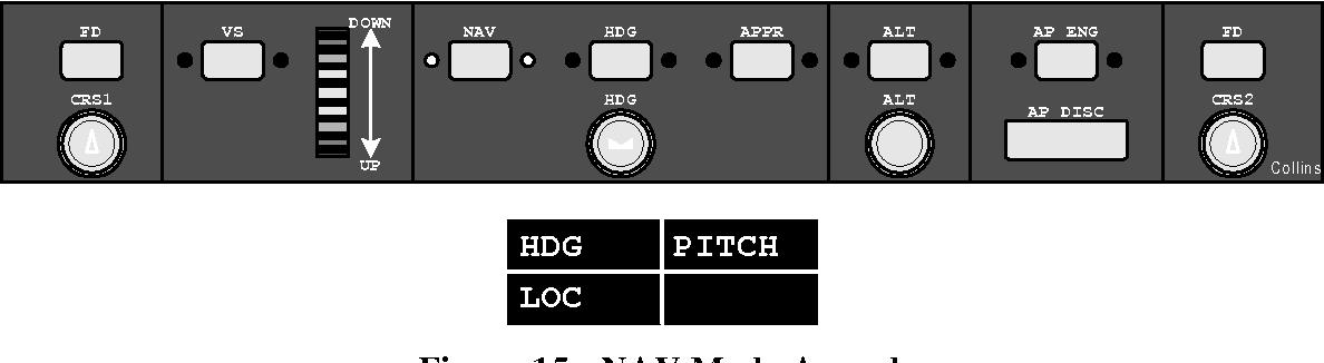 Figure 15 - NAV Mode Armed