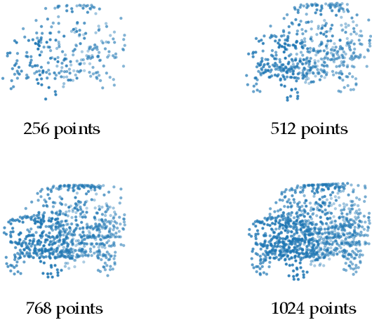 Figure 2 for PointHop: An Explainable Machine Learning Method for Point Cloud Classification