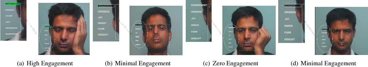 Figure 3 for DAiSEE: Towards User Engagement Recognition in the Wild