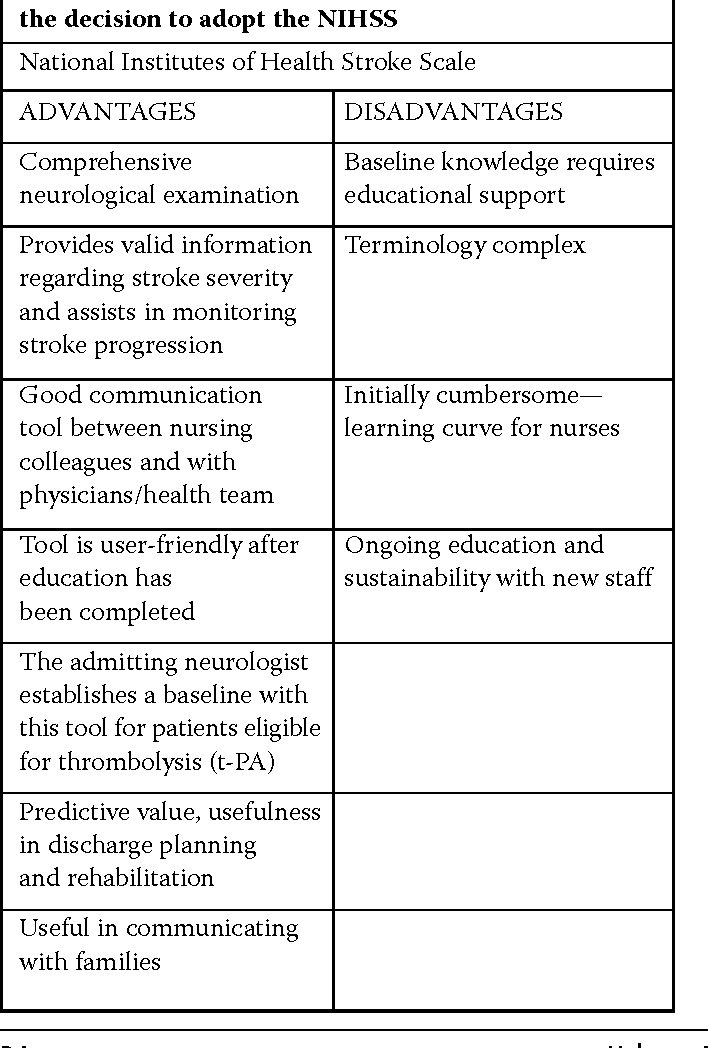 Table 1 from Neurological assessment by nurses using the National