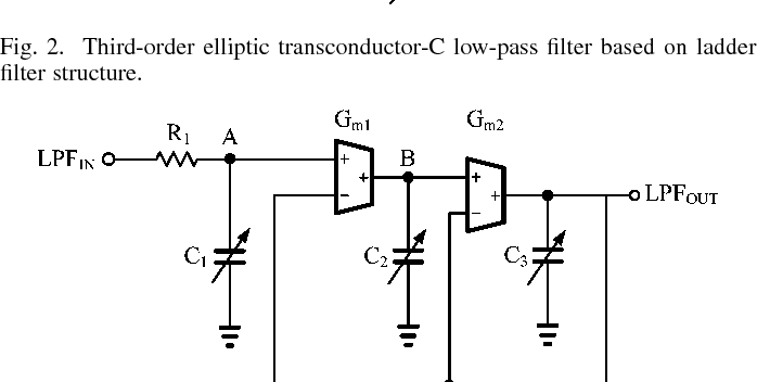 Figure 3 From A 234 Mw 68 Db Dynamic Range Low Band Cmos Hybrid