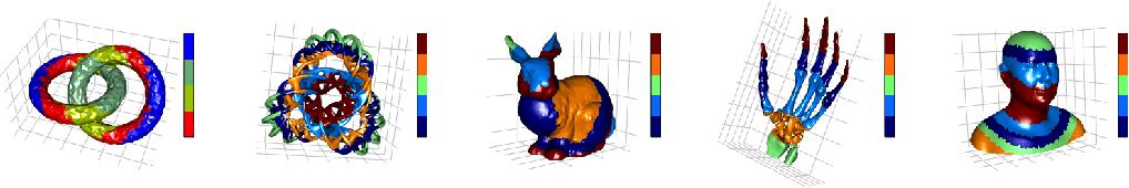 Figure 2 for Lifted Convex Quadratic Programming