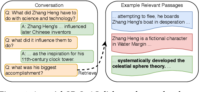 Figure 2 for Open-Retrieval Conversational Question Answering