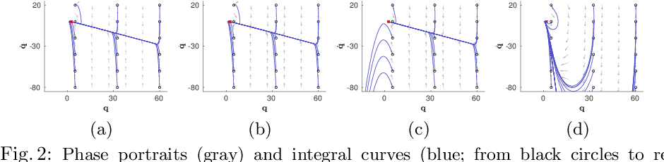 Figure 2 for RMPflow: A Computational Graph for Automatic Motion Policy Generation