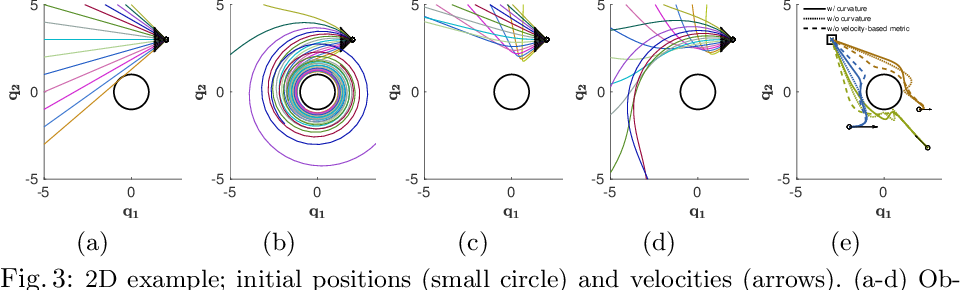 Figure 3 for RMPflow: A Computational Graph for Automatic Motion Policy Generation