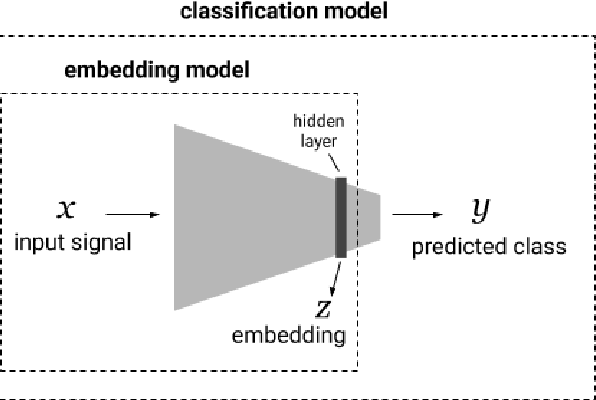 Figure 2 for Intuitively Assessing ML Model Reliability through Example-Based Explanations and Editing Model Inputs