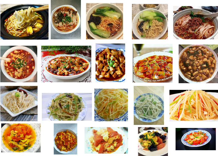 Figure 1 for ChineseFoodNet: A large-scale Image Dataset for Chinese Food Recognition