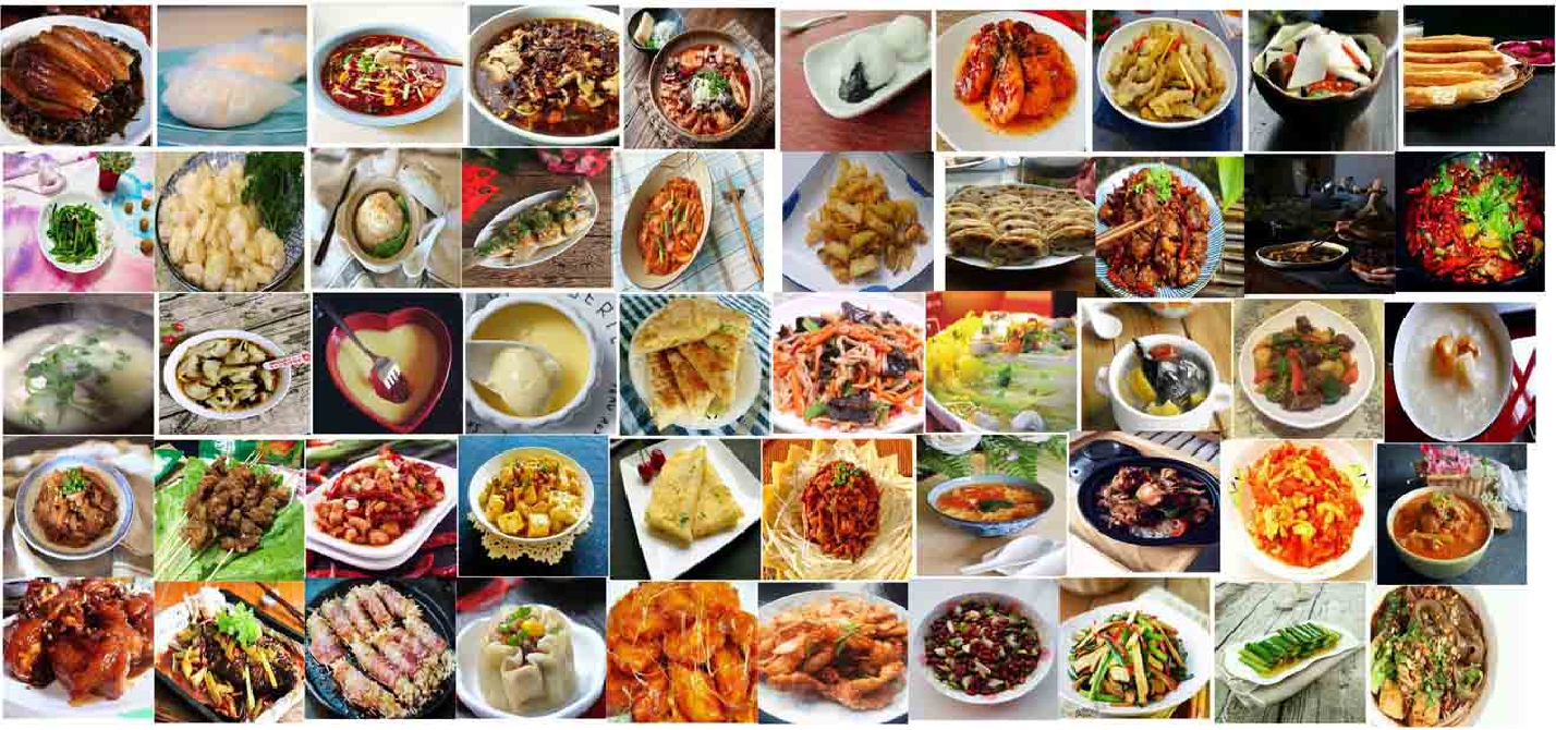 Figure 2 for ChineseFoodNet: A large-scale Image Dataset for Chinese Food Recognition