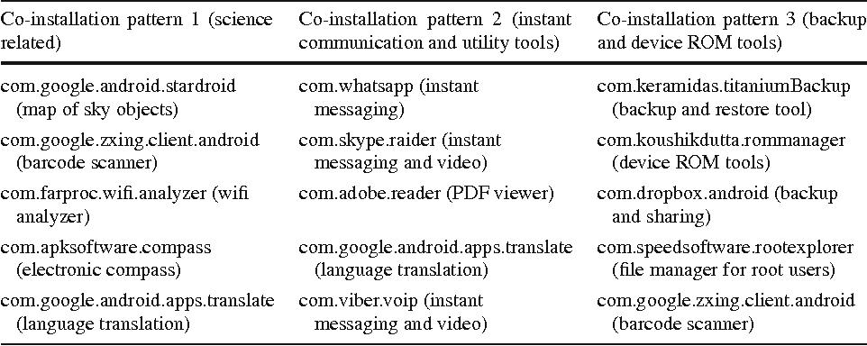 A heterogeneous hidden Markov model for mobile app recommendation