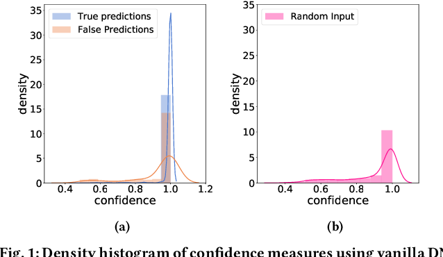 Figure 1 for The Benefit of the Doubt: Uncertainty Aware Sensing for Edge Computing Platforms