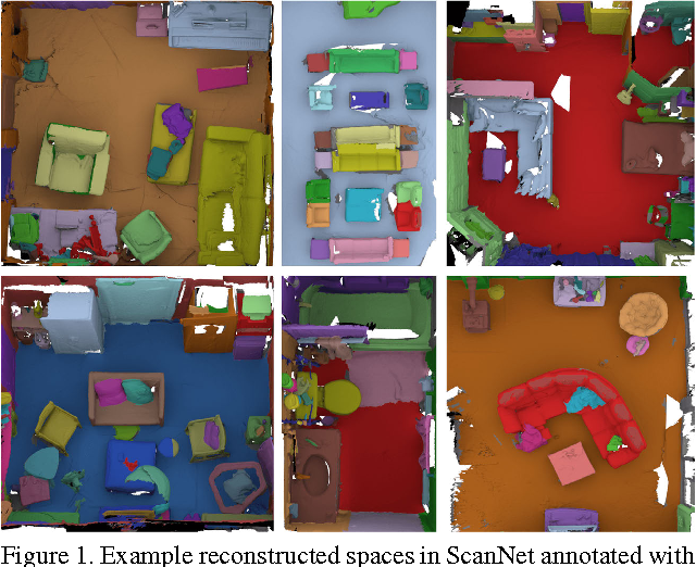 Figure 1 for ScanNet: Richly-annotated 3D Reconstructions of Indoor Scenes