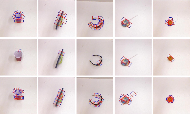 Figure 4 for A Real-time Robotic Grasp Approach with Oriented Anchor Box