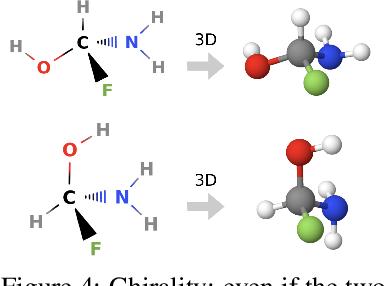 Figure 4 for GeoMol: Torsional Geometric Generation of Molecular 3D Conformer Ensembles