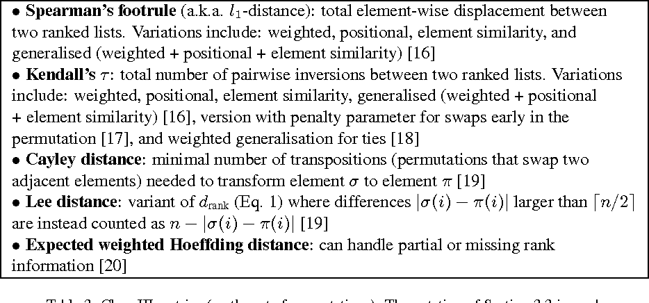 Figure 3 for A Study of Metrics of Distance and Correlation Between Ranked Lists for Compositionality Detection
