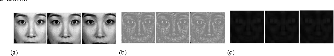 Figure 3 for Facial emotion recognition using min-max similarity classifier