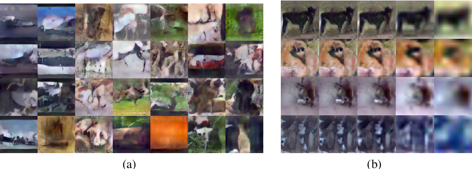 Figure 4 for Deep Generative Image Models using a Laplacian Pyramid of Adversarial Networks