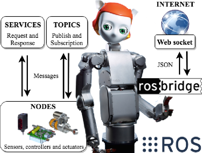 Figure 2 for Robot Economy: Ready or Not, Here It Comes