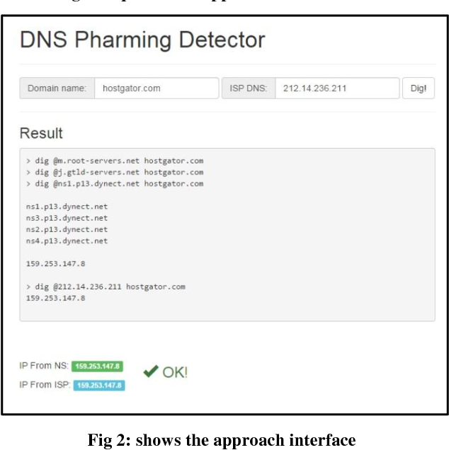 Figure 2 from Client – Side Pharming Attacks Detection using