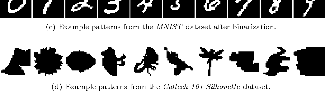 Figure 3 for How to Center Binary Deep Boltzmann Machines