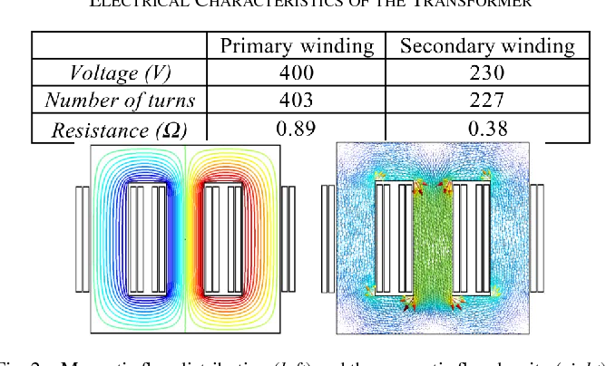 Three phase transformer modeling using a vector hysteresis model and table i ccuart Images