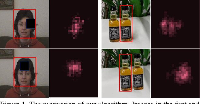 Figure 1 for GradNet: Gradient-Guided Network for Visual Object Tracking