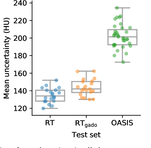 Figure 4 for Automatic Online Quality Control of Synthetic CTs
