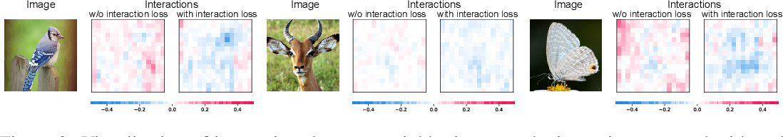 Figure 3 for A Unified Approach to Interpreting and Boosting Adversarial Transferability