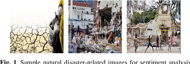 Figure 1 for Deriving Emotions and Sentiments from Visual Content: A Disaster Analysis Use Case