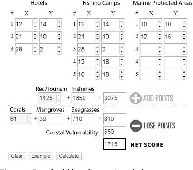 PDF] Using Simulation Games to Teach Ecosystem Service