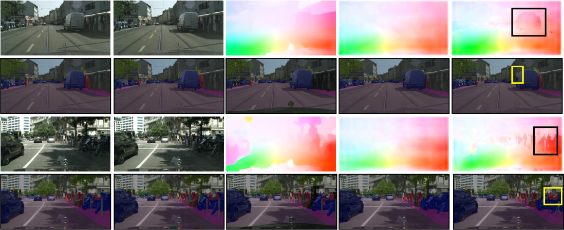 Figure 4 for Predicting Scene Parsing and Motion Dynamics in the Future