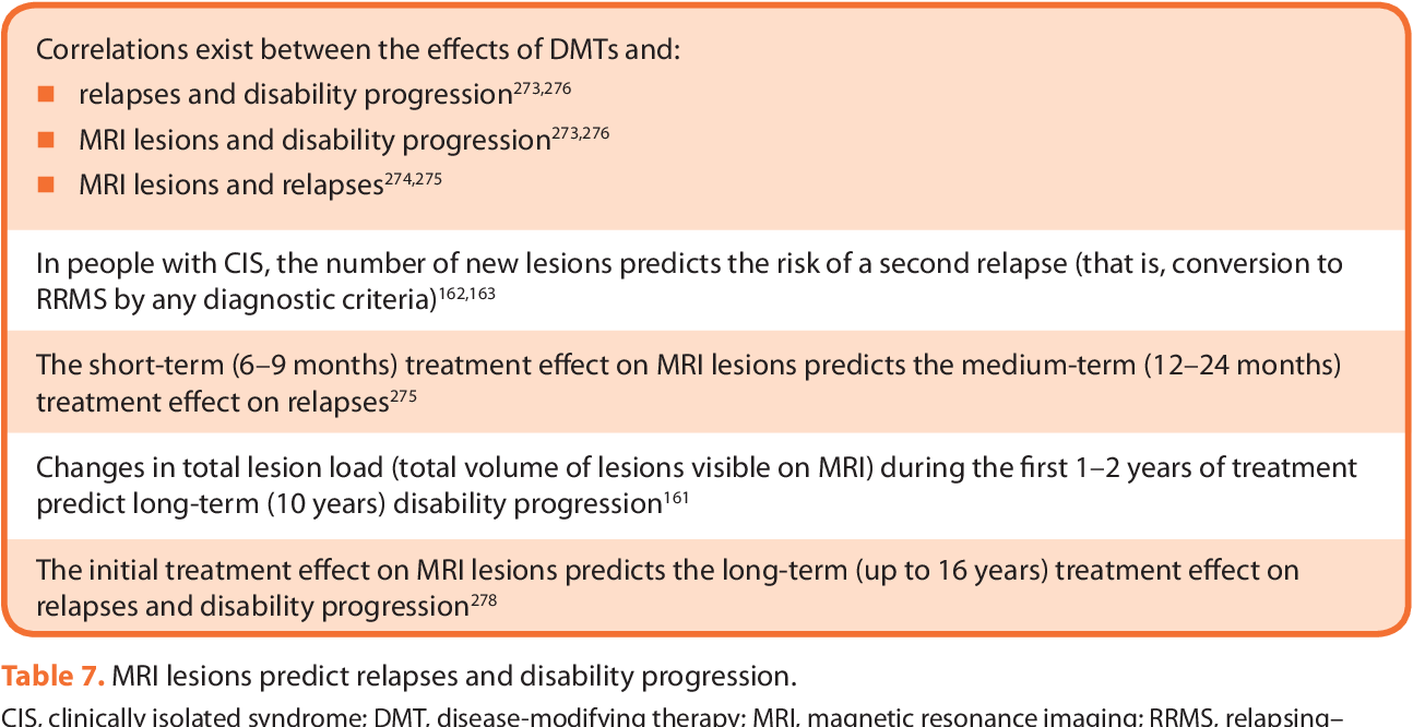 Table 7 from Brain health: time matters in multiple