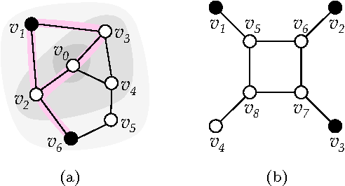 Figure 4 for Linearized and Single-Pass Belief Propagation
