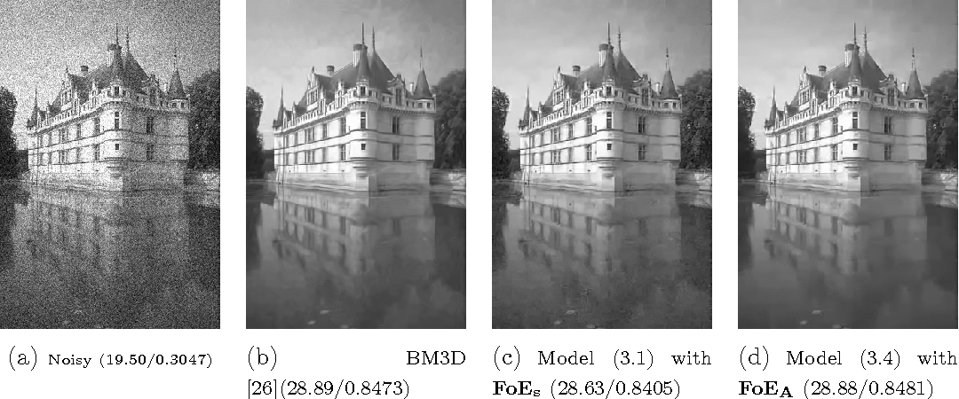 Figure 1 for Poisson Noise Reduction with Higher-order Natural Image Prior Model