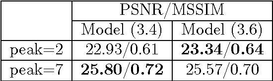 Figure 2 for Poisson Noise Reduction with Higher-order Natural Image Prior Model