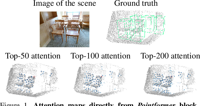 Figure 1 for 3D Object Detection with Pointformer