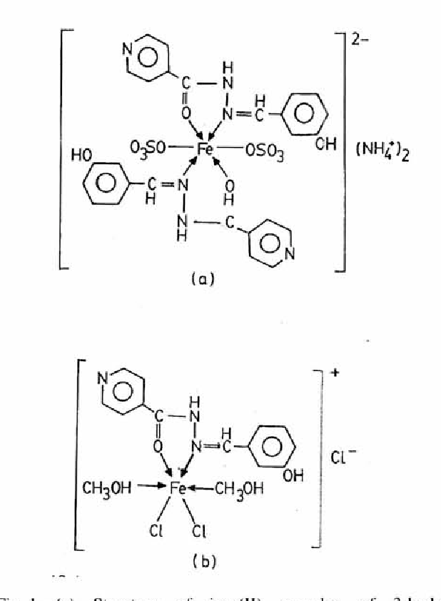 Figure 1 From Synthesis And Characterization Of Iron Ii Iii
