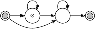 Figure 1 for Integrating Source-channel and Attention-based Sequence-to-sequence Models for Speech Recognition