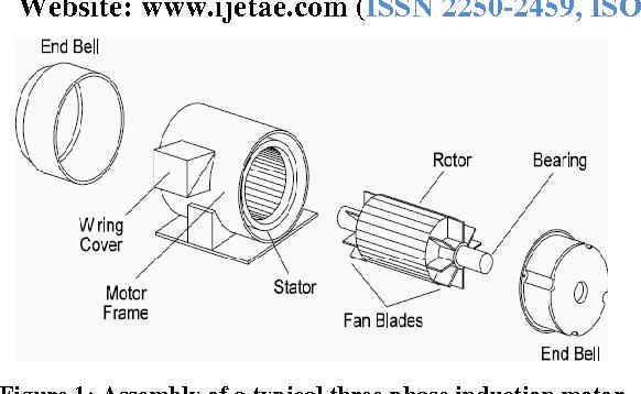 3 Phase Squirrel Cage Induction Motor Design Pdf - Somurich com