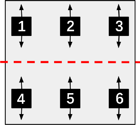 Figure 2 for Dynamic Backdoor Attacks Against Machine Learning Models