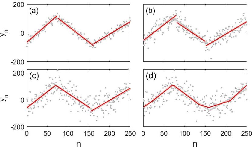 Figure 1 for Polymorphic dynamic programming by algebraic shortcut fusion