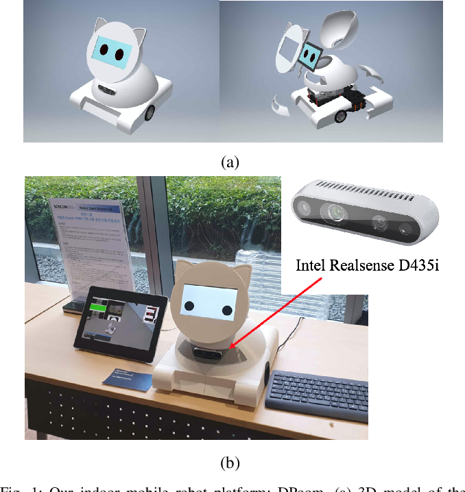 Figure 1 for Real-Time Navigation System for a Low-Cost Mobile Robot with an RGB-D Camera