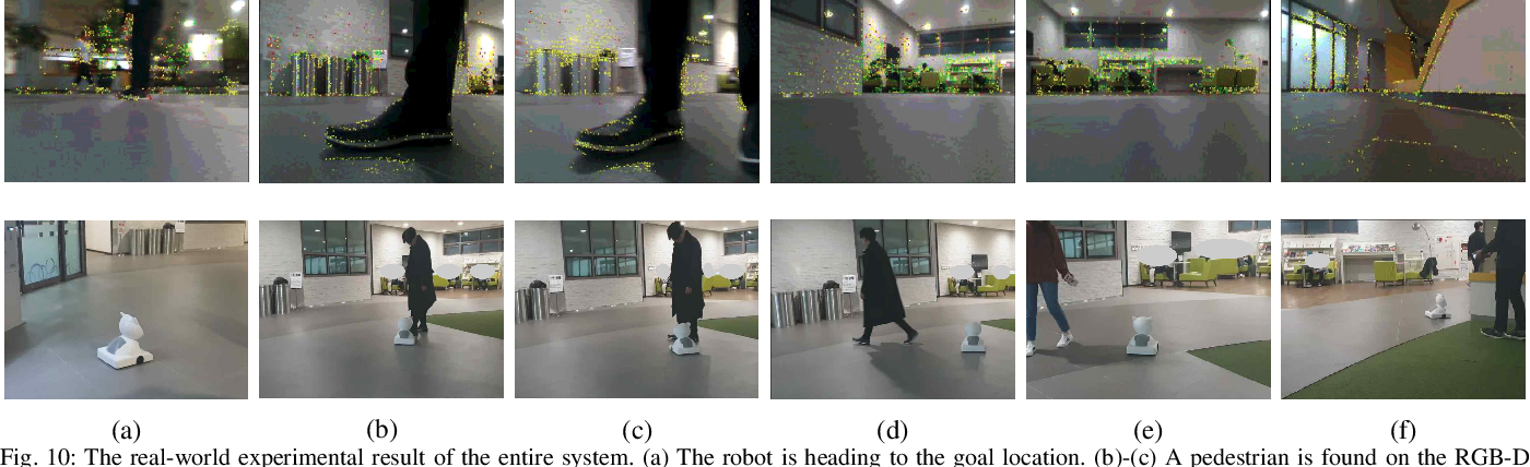 Figure 2 for Real-Time Navigation System for a Low-Cost Mobile Robot with an RGB-D Camera