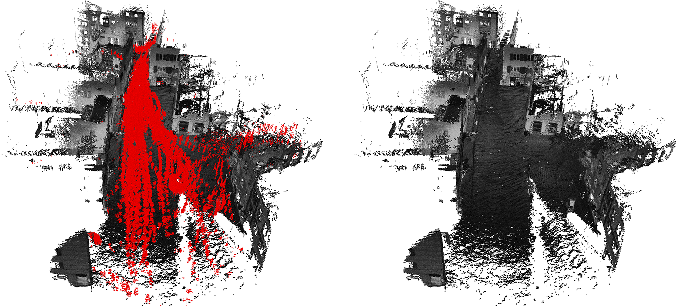 Figure 3 for Dynamic Object Aware LiDAR SLAM based on Automatic Generation of Training Data