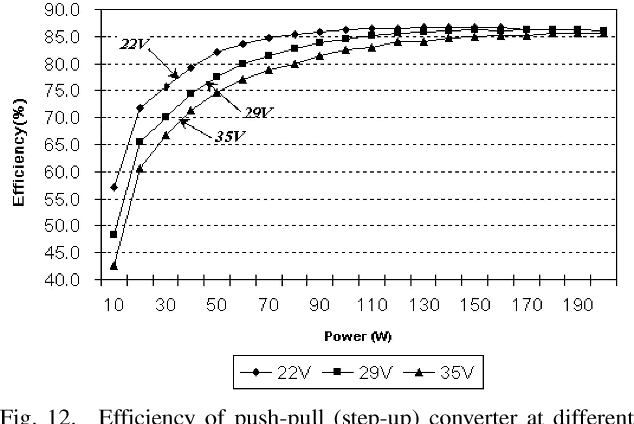 Direct Energy Transfer for High Efficiency Photovoltaic Energy