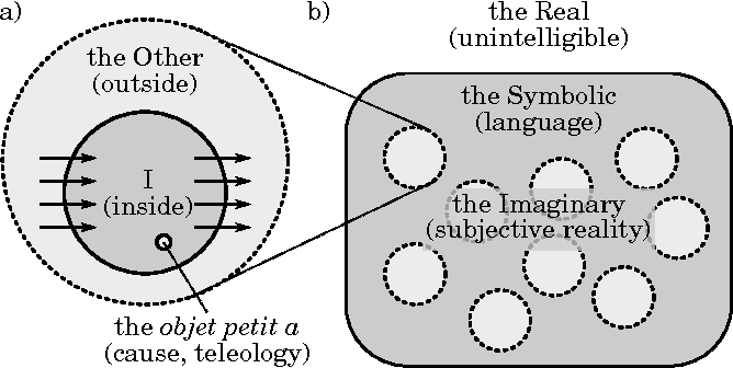 Figure 1 for Subjectivity, Bayesianism, and Causality
