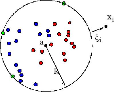 Crime Hot-Spots Prediction Using Support Vector Machine - Semantic